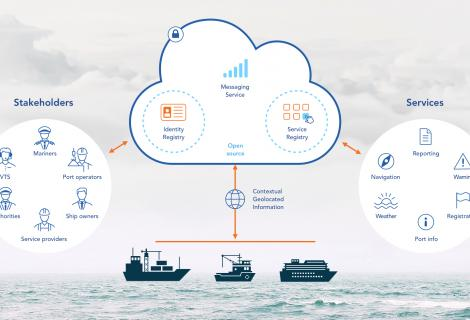 Launch of the Maritime Connectivity Platform Consortium (MCC)