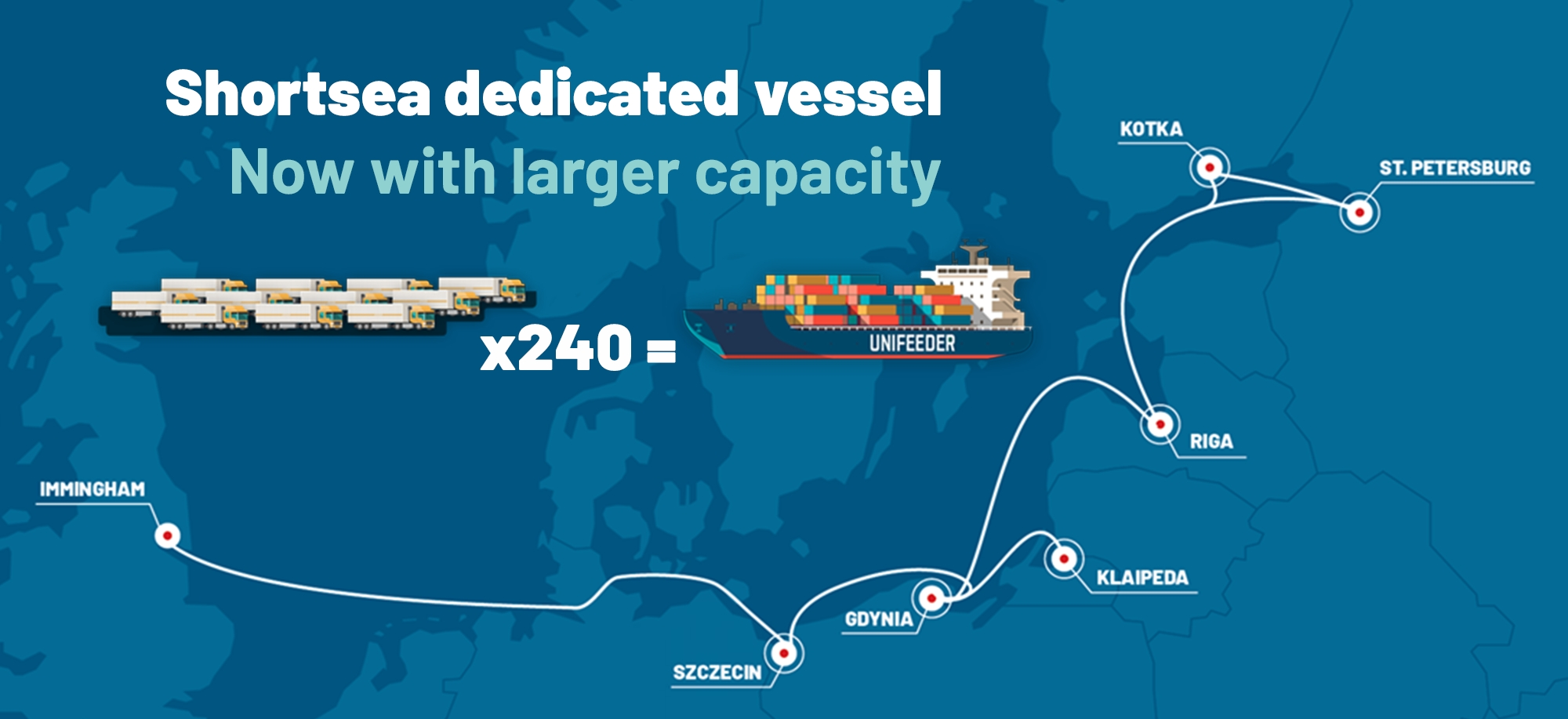 Unifeeder increases capacity between the Baltic and England